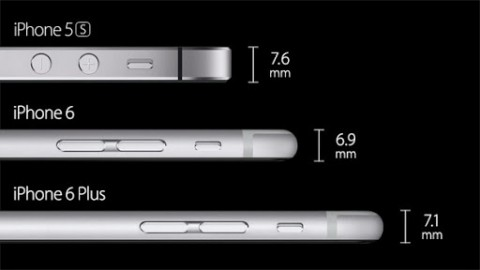 iphone6薄さ