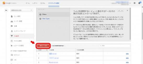 Googleana2